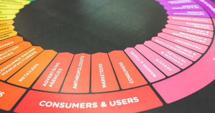 Топ 6 тенденции в контент маркетинга през 2018